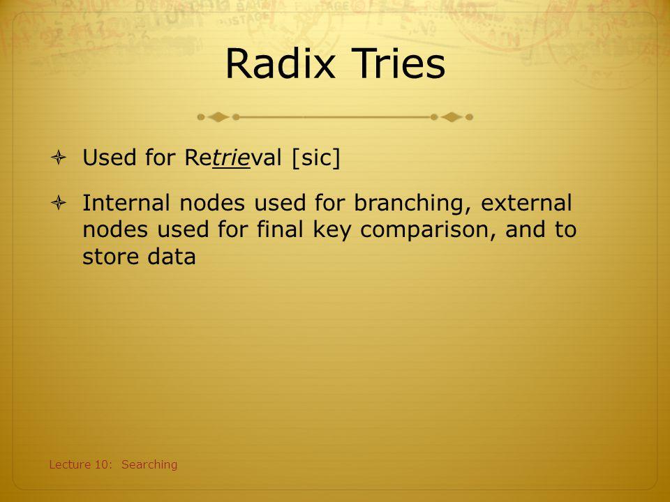 Radix Tries Used for Retrieval [sic]